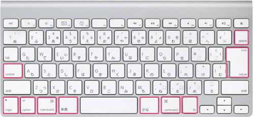 日本語キーボード(JIS配列)